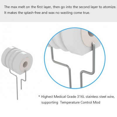 ECAPPLE MIRACLE - REPLACEMENT CERAMIC COILS
